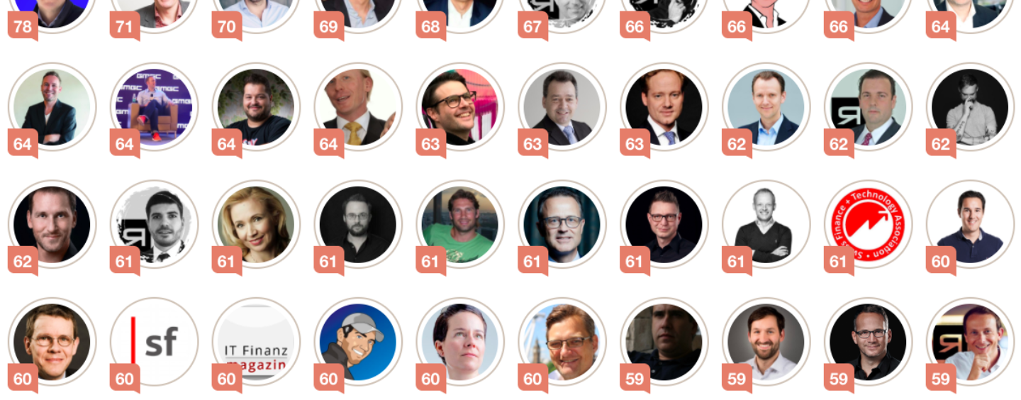 Ranking of Top FinTech Influencers in DACH (Germany, Switzerland, Austria)