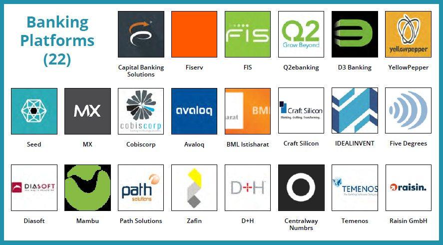 fintech banking platforms