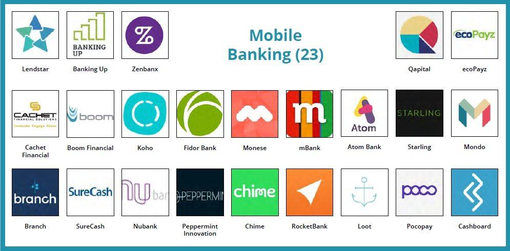 fintech mobile banking landscape