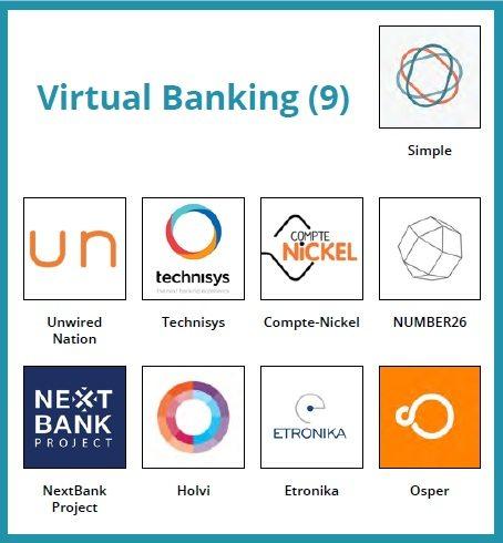 fintech virtual banking