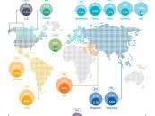 Finanzberaterumfrage – Anleger unterschaetzen Risiken von passiven Investments