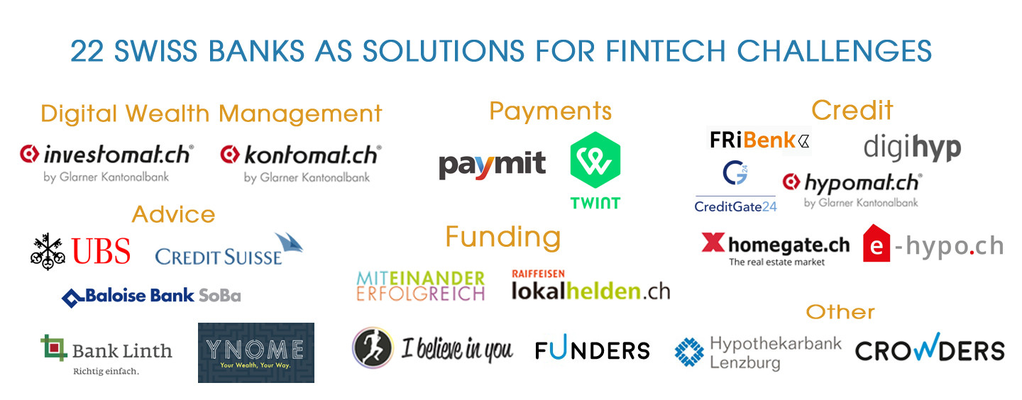 22 Swiss Banks As Solutions For Fintech Challenges