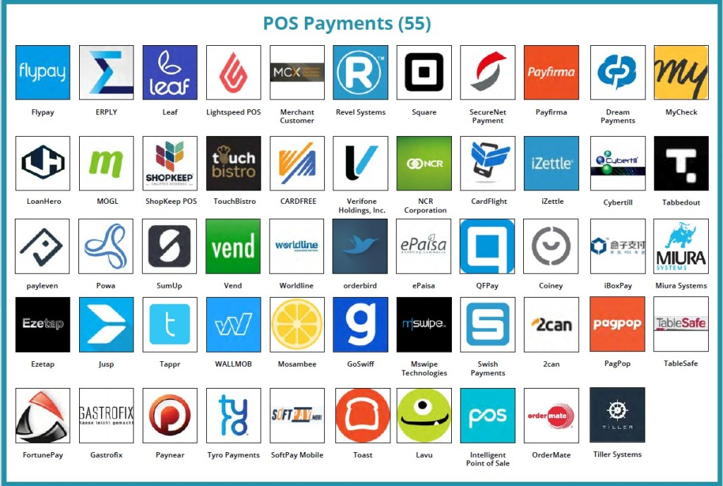 Fintech Landscape - POS payments