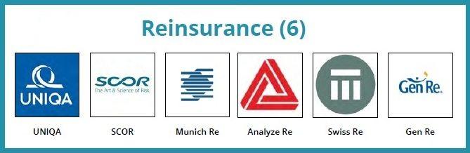 Fintech Landscape - Reinsurance
