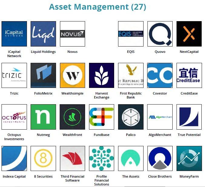 Fintech Landscape - asset management