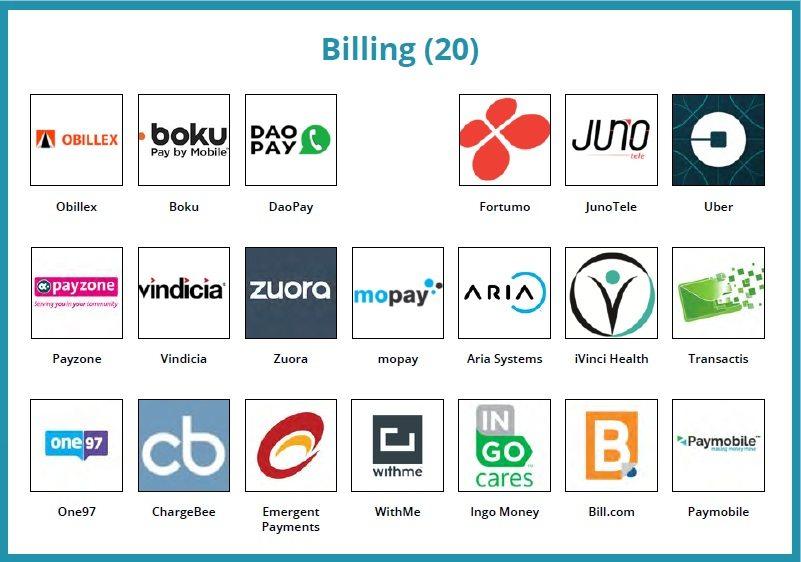 Fintech Landscape - billings