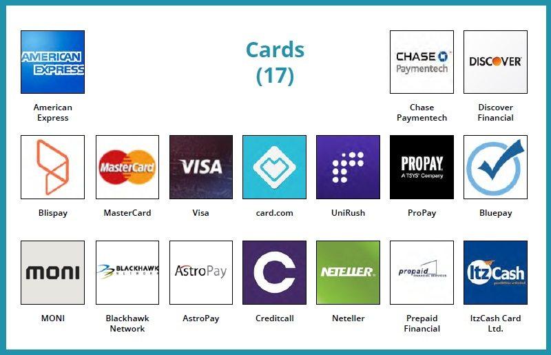 Fintech Landscape - cards