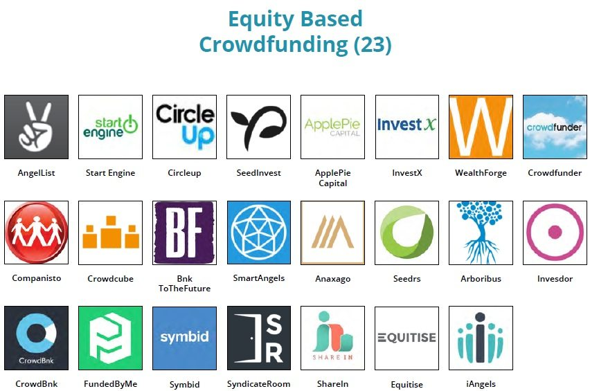 Fintech Landscape - equity based crowdfunding