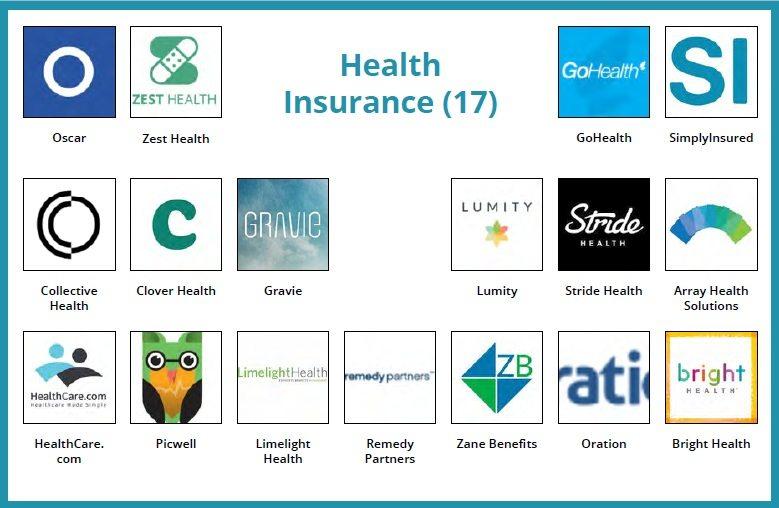Costco Insurance Quote Stunning Costco Health Insurance Quote  44Billionlater