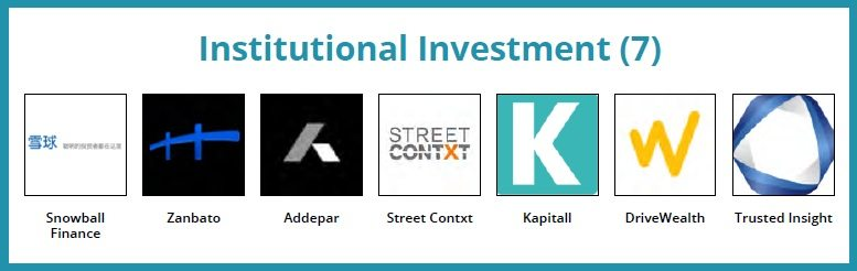 Fintech Landscape - insitutional investment