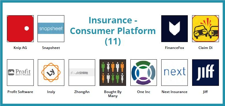 Fintech Landscape - insurance consumer platforms