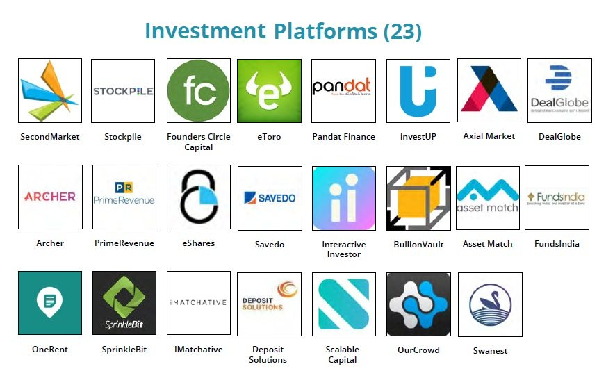 Fintech Landscape - investment platforms