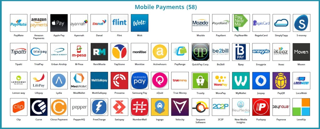 Fintech Landscape - mobile payments
