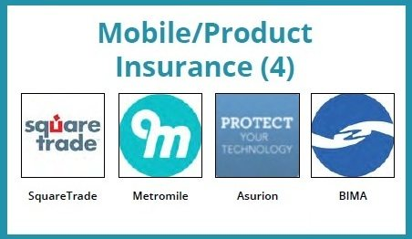 Fintech Landscape - mobile product insurance