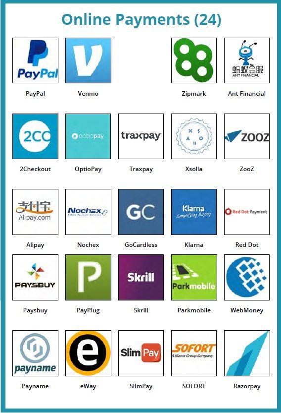Fintech Landscape - online payments
