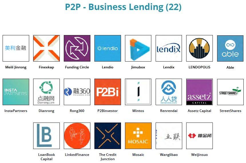 Fintech Landscape - p2p business lending