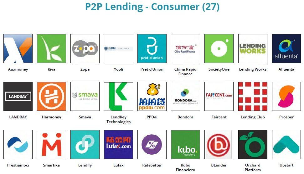 Fintech Landscape - p2p lending consumer