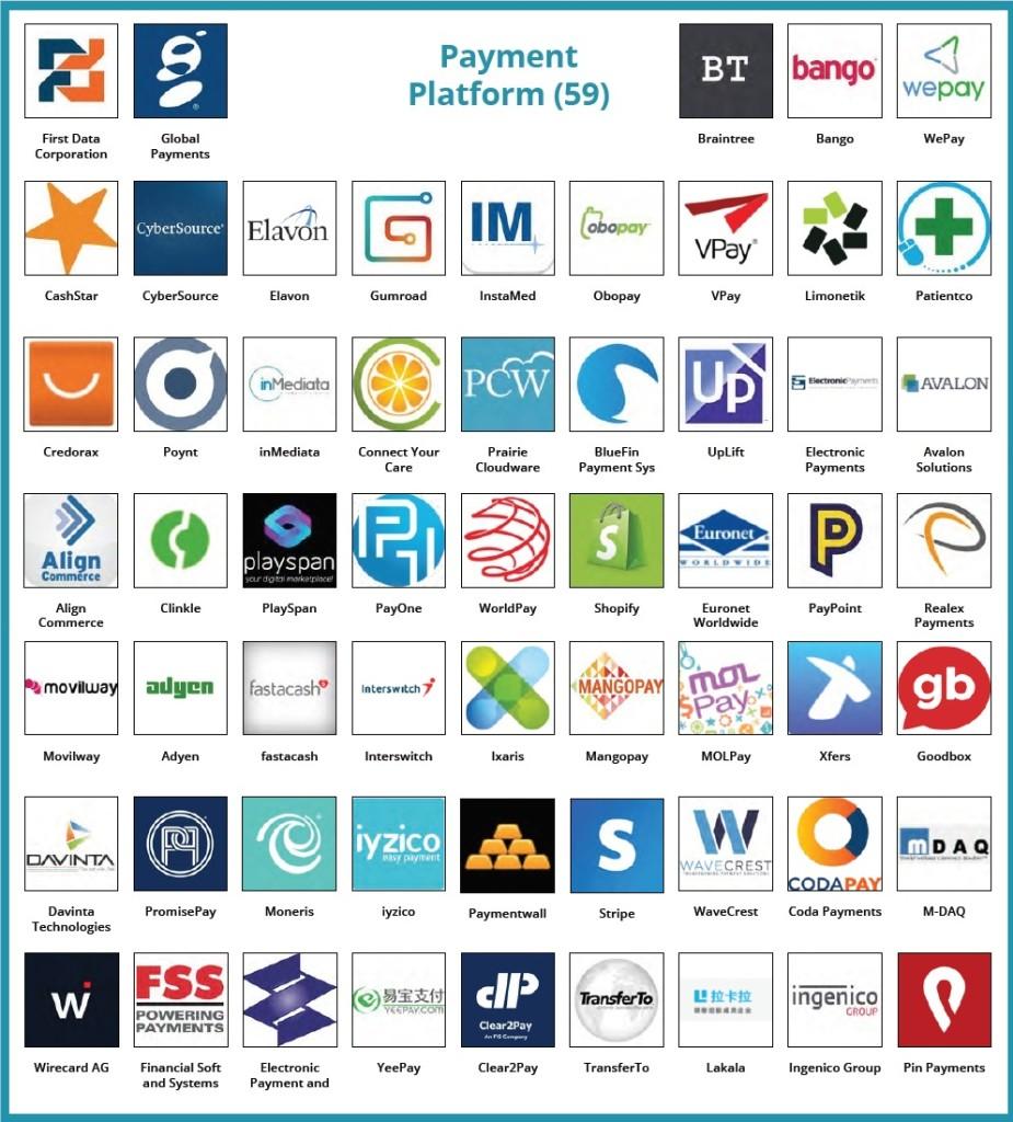 Fintech Landscape - payment platforms