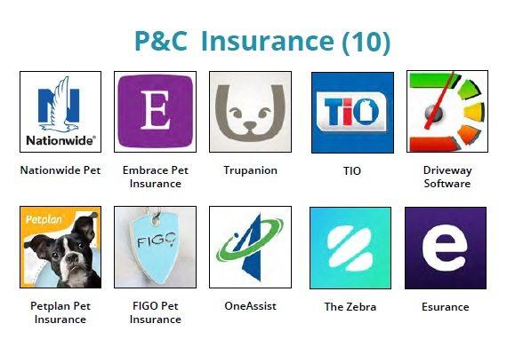 Fintech Landscape - p&c insurance