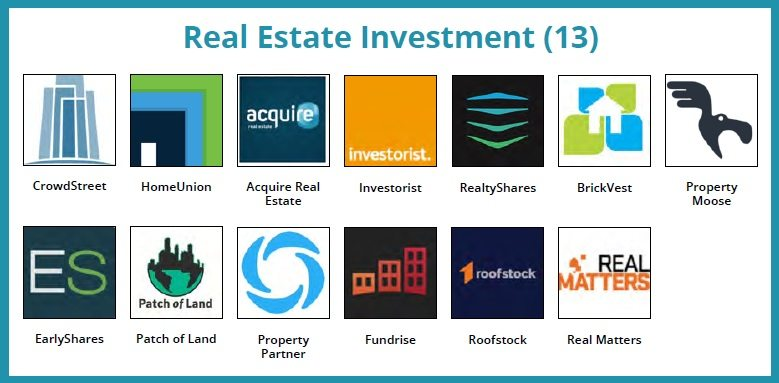 Fintech Landscape - real estate investment