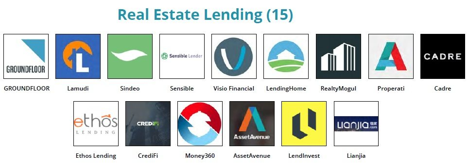 Fintech Landscape - real estate lending