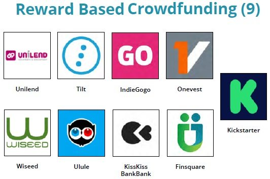 Fintech Landscape - reward based crowdfunding