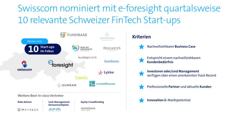 Diese 4 Fintechs erleichtern Schweizer KMU das Leben