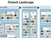 World Fintech Landscape