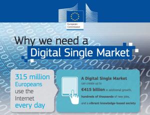 Image credit: European Commission's Digital Single Market via https://ec.europa.eu/