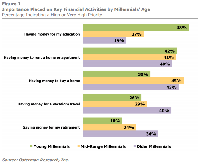 Misunderstood Millennials 1