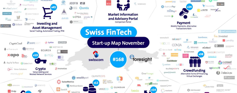Schweizer Fintech Landkarte – November Update