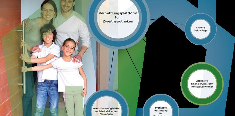 Neues Lending Fintech Startup: Hyposcout – Investieren mit Grundpfand-Sicherheit