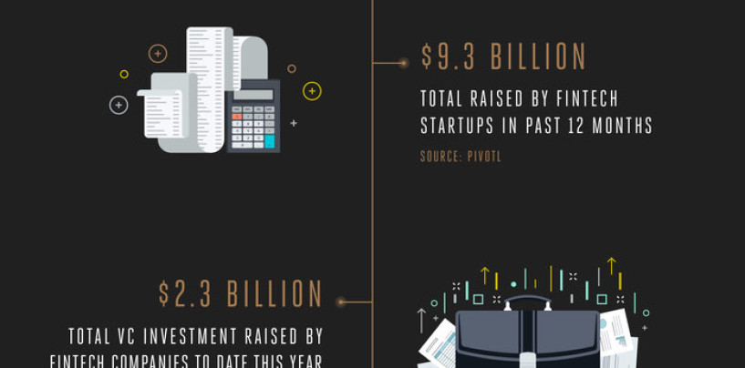 Infographic: The Future of Fintech
