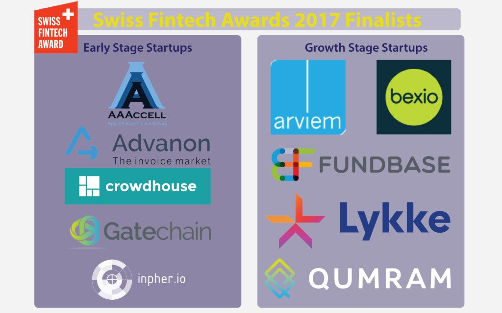 Swiss-Fintech-Awards-2017-Finalists