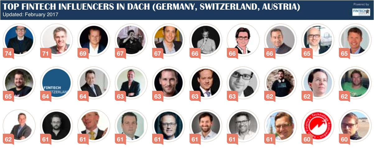 RANKING OF TOP FINTECH INFLUENCERS IN DACH | Social Media