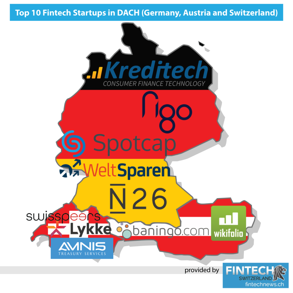 Top Fintech Startups DACH germany switzerland austria