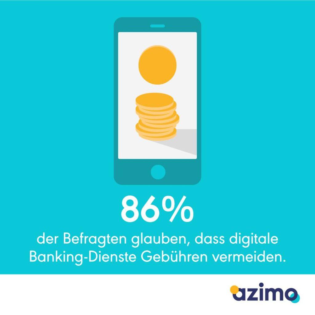 Banking-Dienste Gebuhren Azimo