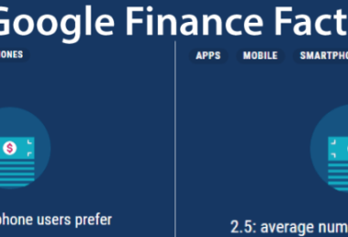 Infographic: Google Finance Facts