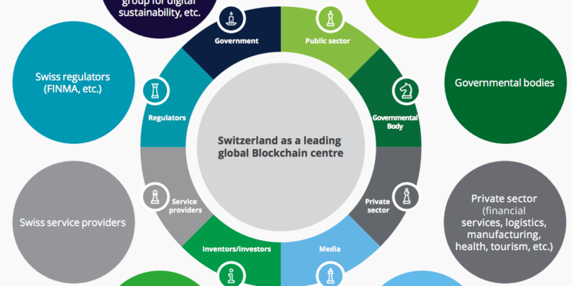 Blockchain's Potential is Ripe, According to the Swiss