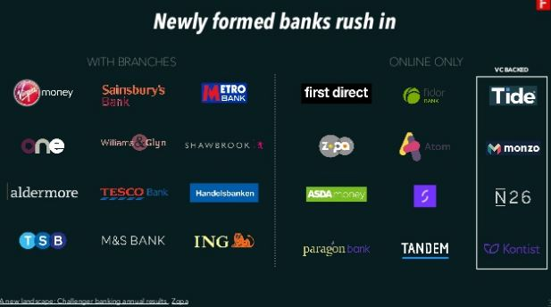 challenger banks europe