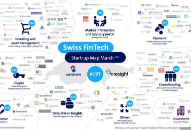 Swiss Fintech Startup Map (March Update)