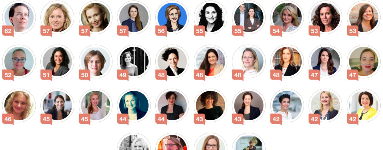 DACH Women Fintech Influencer Ranking