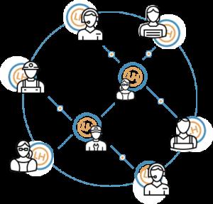 Chronobank marketplace info
