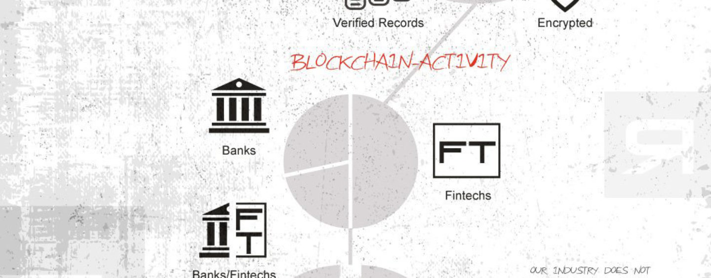 The Blockchain Bank – Keep your Bank Relevant in the Future