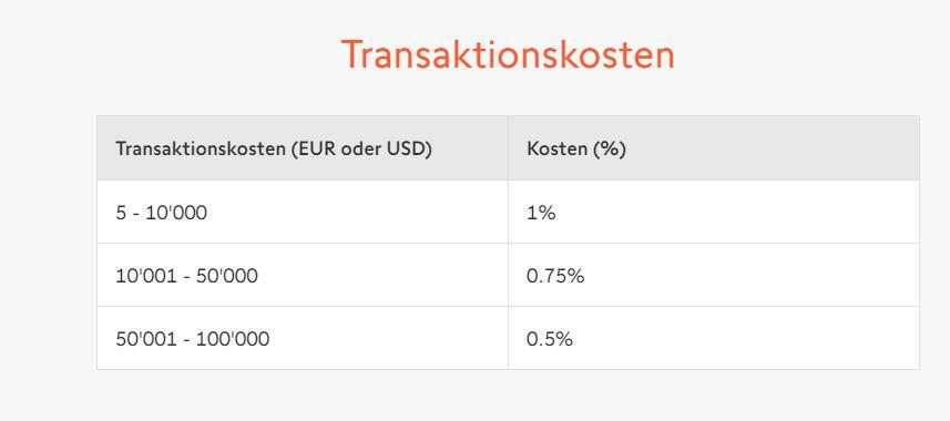 Bitcoin Transaktionskosten