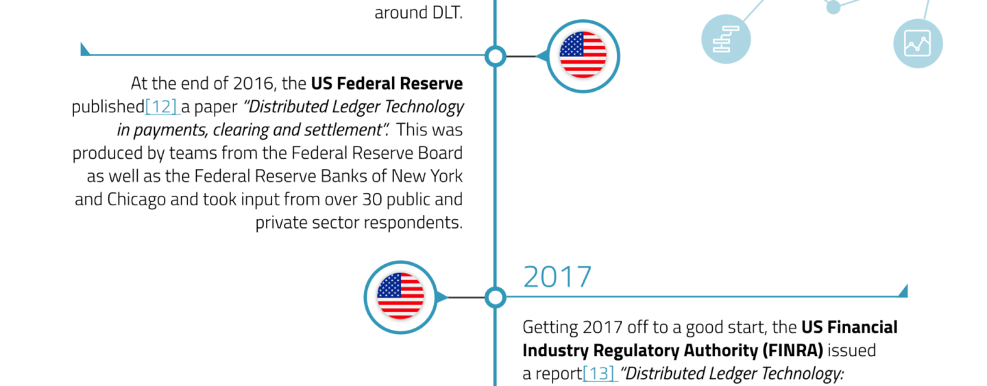 Infographic: Will 2017 be the year that Blockchain is regulated?