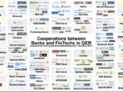 Cooperations between Banks and Fintechs in Germany
