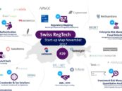 Swiss RegTech Start-up Map (Q4)