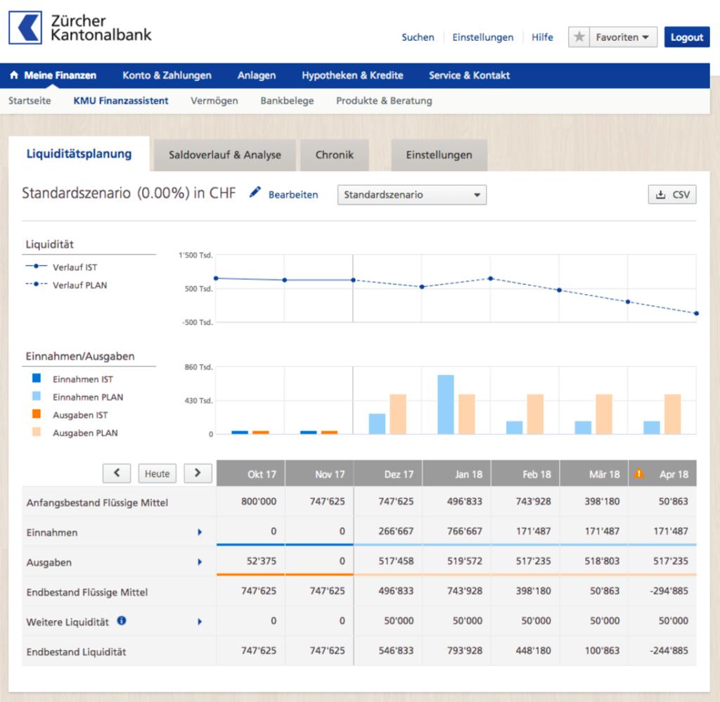 Die automatische Liquiditätsplanung im KMU Finanzassistent bei der ZKB