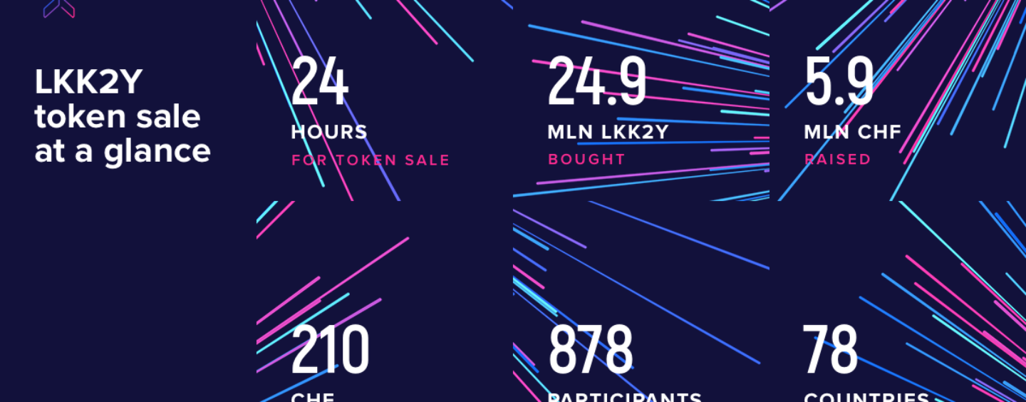 Lykke Raised 6 Million CHF in 24 Hours